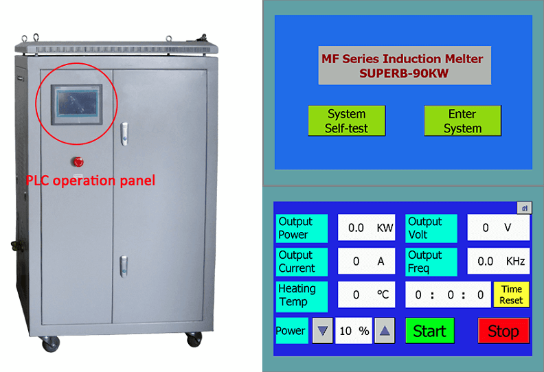 PLC operation panel of medium frequency power supply